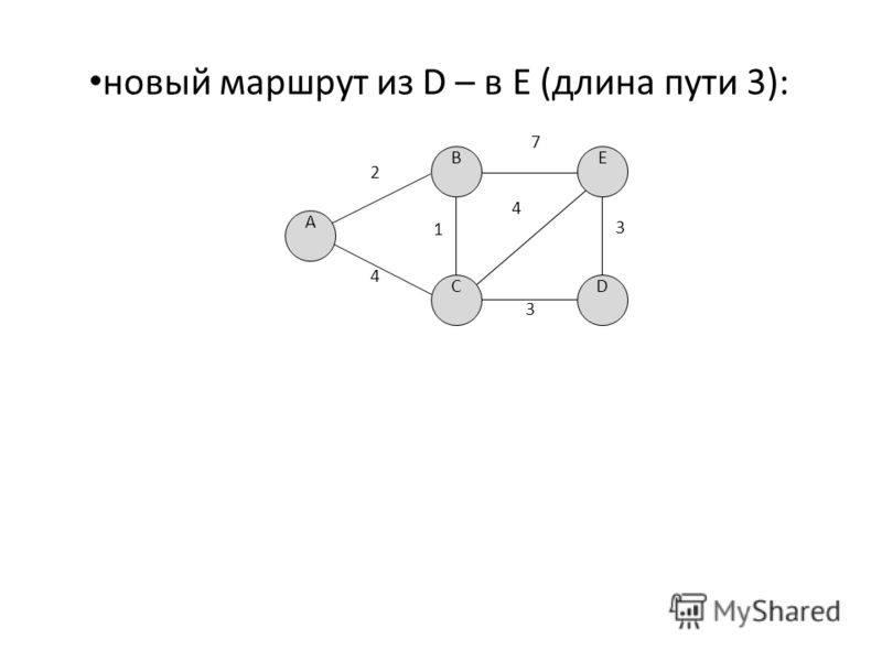 новый маршрут из D – в E (длина пути 3): D A B C E 2 4 7 1 3 4 3