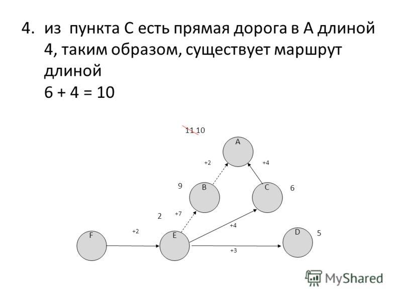 4.из пункта C есть прямая дорога в A длиной 4, таким образом, существует маршрут длиной 6 + 4 = 10 BC 9 6 E 2 +4+4 D 5 F +2+2 +7+7 +3 A +2+2 11 10 +4