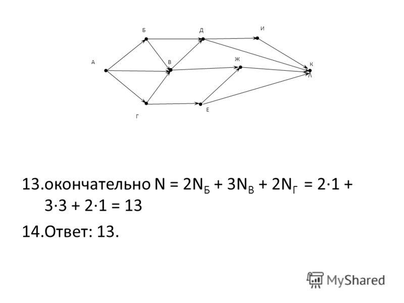 13.окончательно N = 2N Б + 3N В + 2N Г = 2·1 + 3·3 + 2·1 = 13 14.Ответ: 13. Г ВА К Е БД Ж И