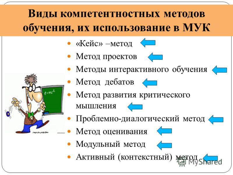 Виды компетентностных методов обучения, их использование в МУК «Кейс» –метод Метод проектов Методы интерактивного обучения Метод дебатов Метод развития критического мышления Проблемно-диалогический метод Метод оценивания Модульный метод Активный (кон