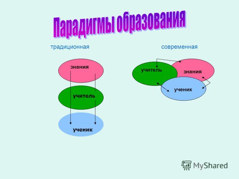 традиционная современная знания учитель ученик учитель