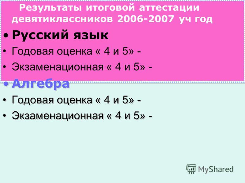 Результаты итоговой аттестации девятиклассников 2006-2007 уч год Русский язык Годовая оценка « 4 и 5» - Экзаменационная « 4 и 5» - Алгебра Годовая оценка « 4 и 5» - Экзаменационная « 4 и 5» - Результаты итоговой аттестации девятиклассников 2006-2007