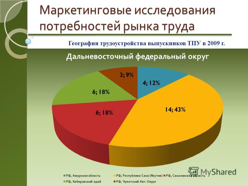 Маркетинговые исследования потребностей рынка труда География трудоустройства выпускников ТПУ в 2009 г.
