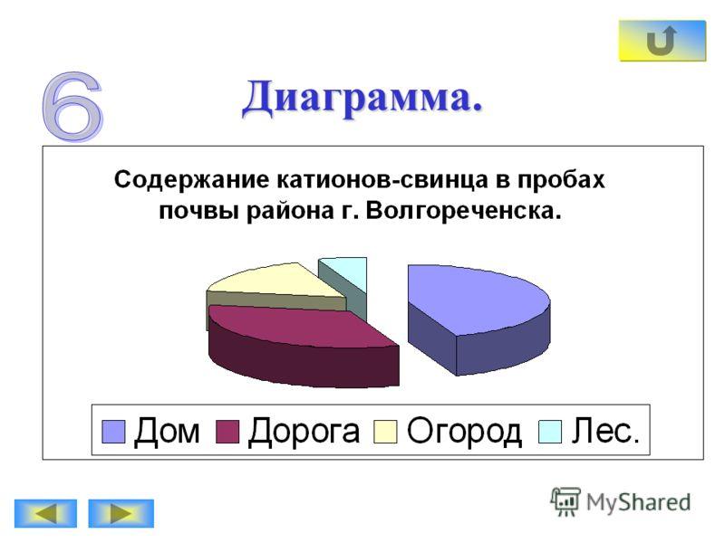 ФОТО Определение катионов свинца. К 2-3 каплям исследуемого раствора прибавляют 1-2 капли раствора KI. Выпадает жёлтый осадок. Смесь нагревают до кипения. После того как осадок растворится следует медленно охлаждать. Выпадение золотисто- жёлтого осад