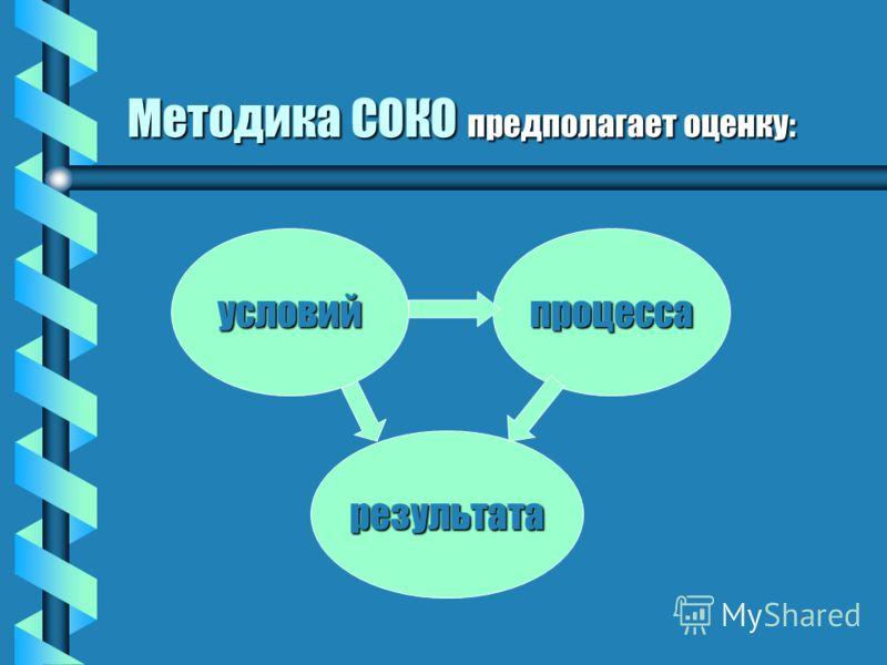 Методика СОКО предполагает оценку: условий результата процесса
