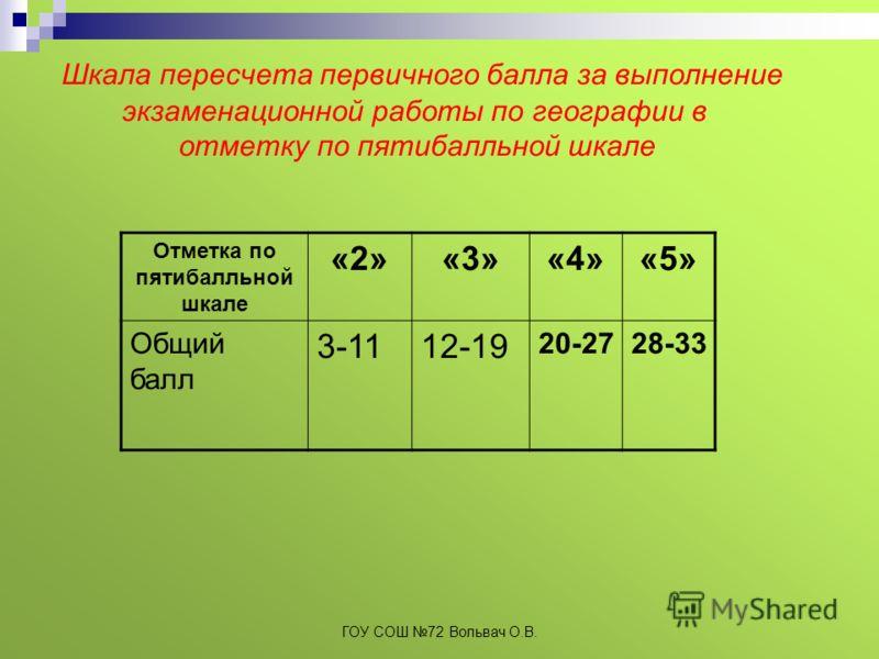 Шкала пересчета первичного балла за выполнение экзаменационной работы по географии в отметку по пятибалльной шкале Отметка по пятибалльной шкале «2»«3»«4»«5» Общий балл 3-1112-19 20-2728-33 ГОУ СОШ 72 Вольвач О.В.