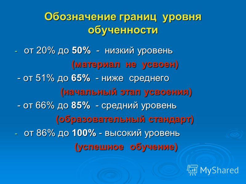 Обозначение границ уровня обученности - от 20% до 50% - низкий уровень (материал не усвоен) - от 51% до 65% - ниже среднего - от 51% до 65% - ниже среднего (начальный этап усвоения) (начальный этап усвоения) - от 66% до 85% - средний уровень - от 66%