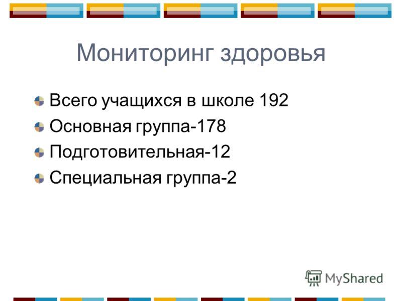 Мониторинг здоровья Всего учащихся в школе 192 Основная группа-178 Подготовительная-12 Специальная группа-2