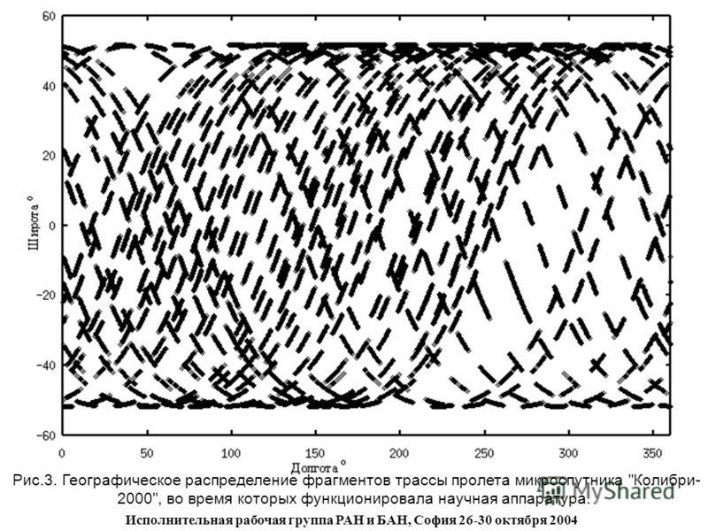 Исполнительная рабочая группа РАН и БАН, София 26-30 октября 2004 Рис.3. Географическое распределение фрагментов трассы пролета микроспутника Колибри- 2000, во время которых функционировала научная аппаратура.