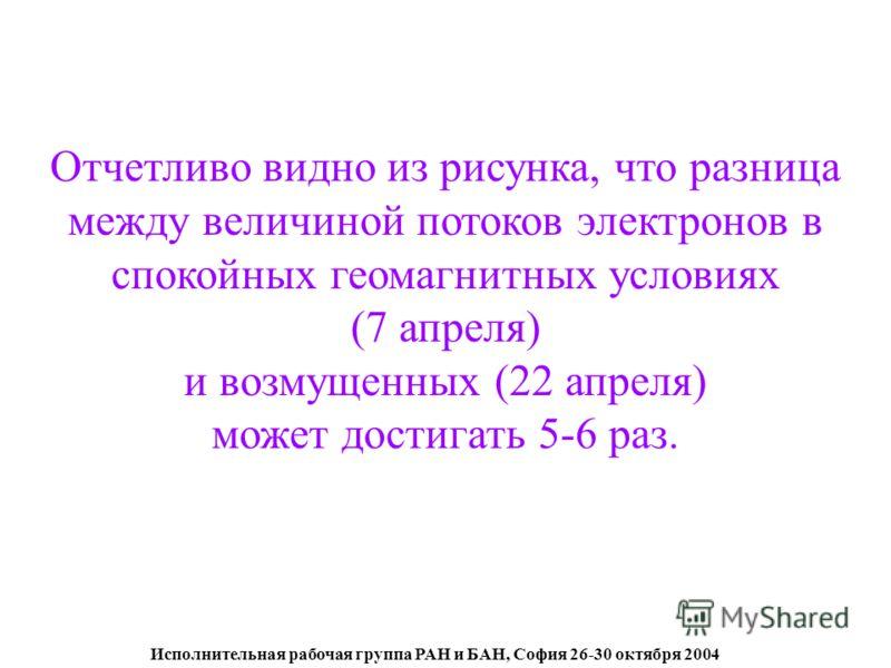 Исполнительная рабочая группа РАН и БАН, София 26-30 октября 2004 Отчетливо видно из рисунка, что разница между величиной потоков электронов в спокойных геомагнитных условиях (7 апреля) и возмущенных (22 апреля) может достигать 5-6 раз.