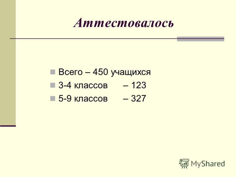 Аттестовалось Всего – 450 учащихся 3-4 классов – 123 5-9 классов – 327