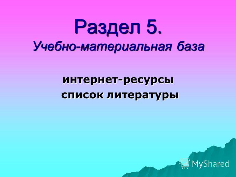 Раздел 5. Учебно-материальная база интернет-ресурсы интернет-ресурсы список литературы список литературы