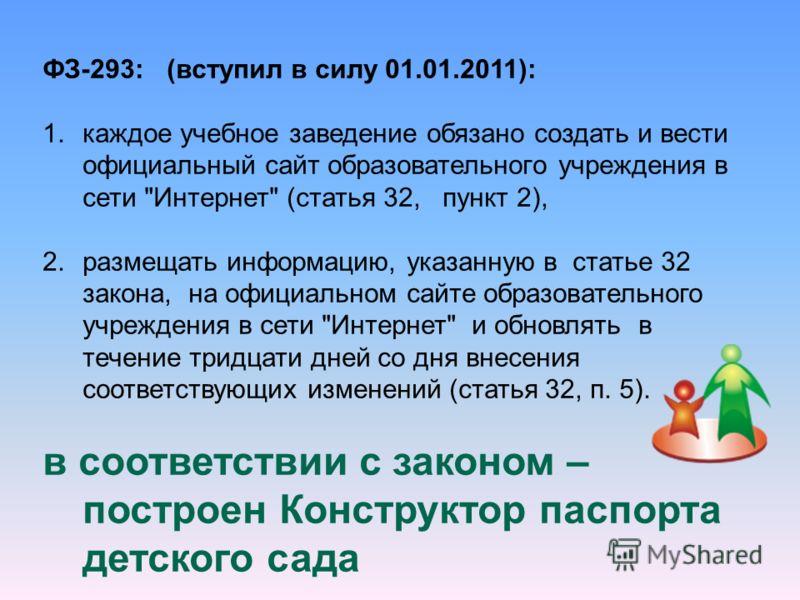 ФЗ-293: (вступил в силу 01.01.2011): 1.каждое учебное заведение обязано создать и вести официальный сайт образовательного учреждения в сети