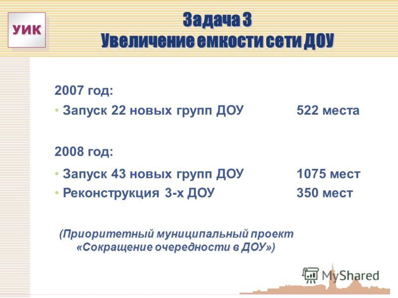 УИК Задача 3 Увеличение емкости сети ДОУ Задача 3 Увеличение емкости сети ДОУ (Приоритетный муниципальный проект «Сокращение очередности в ДОУ») (Приоритетный муниципальный проект «Сокращение очередности в ДОУ») 2007 год: Запуск 22 новых групп ДОУ522