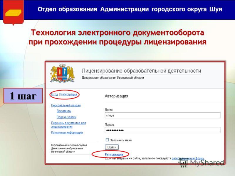 Отдел образования Администрации городского округа Шуя Технология электронного документооборота при прохождении процедуры лицензирования 1 шаг
