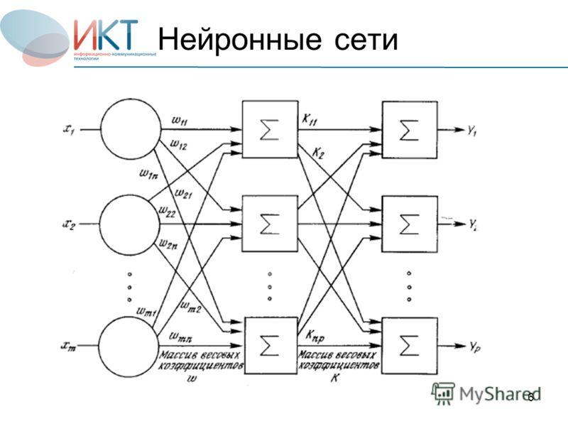 6 Нейронные сети