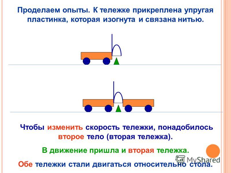 Р АБОТА С ИЗМЕРИТЕЛЬНЫМИ ПРИБОРАМИ. 1. Определение цены деления прибора. 2. Расчёт погрешности измерения. 3. Снятие показаний прибора.