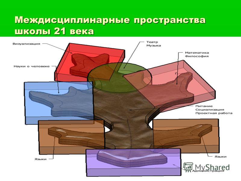 Междисциплинарные пространства школы 21 века
