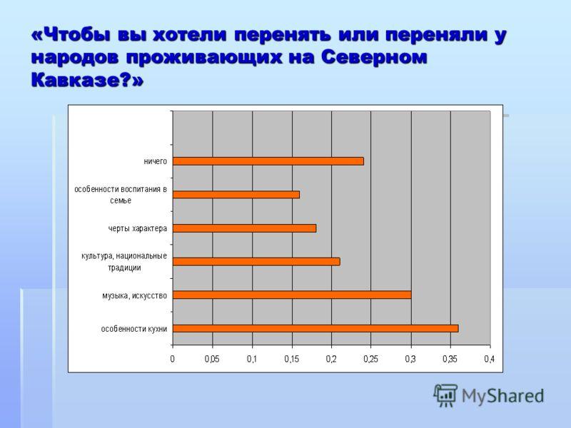 «Чтобы вы хотели перенять или переняли у народов проживающих на Северном Кавказе?»