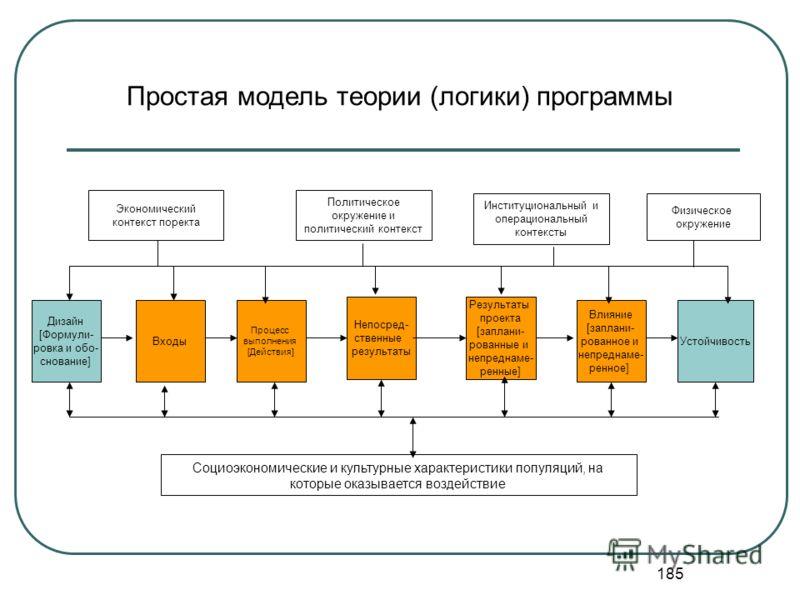 184 1. Определение модели теории программы [см. RWE Глава 9] Все программы основаны на совокупности предположений о том, как программа должна работать Иногда это ясно описано в проектной документации Иногда это скрыто и может быть выявлено оценщиком