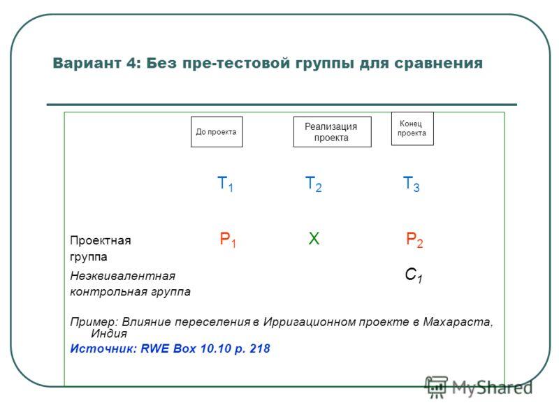 Вариант 3: Усеченный пре-тест – пост-тест T 1 T 2 T 3 Проектная P 1n P 2 группа Неэквивалентная C 1n C 2 Контрольная группа Пример: Оценка влияния вспомогательных транспортных веток в Эритрее (без контрольной группы) Источник: RWE Box 10.8 p. 216 При