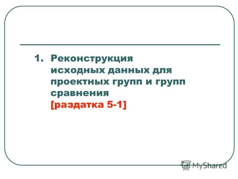 87 Step 2 Addressing Budget Constraints Шаг 1 Планирование и определение рамок оценки Шаг 2 Учет ограничений бюджета Шаг 3 Учет временных ограничений Шаг 4 Учет ограничений данных Шаг 6 Оценка сильных и слабых сторон дизайна Шаг 7 Усиление дизайна оц