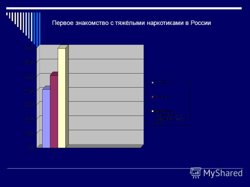 Первое знакомство с тяжёлыми наркотиками в России