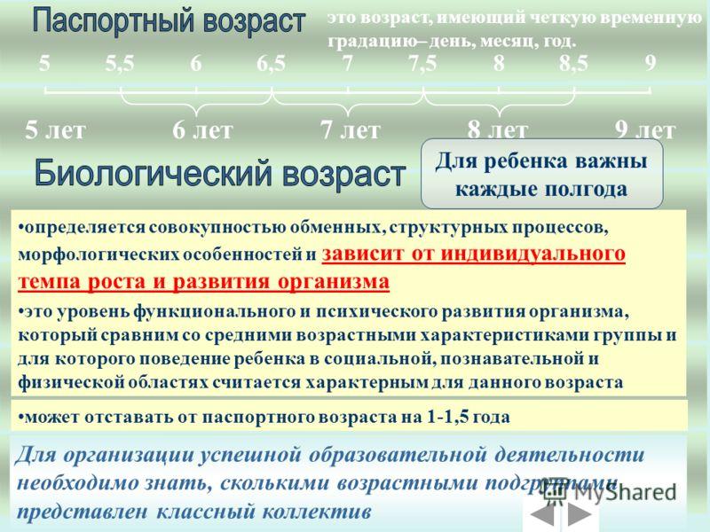 Учет индивидуальных особенностей ребенка Биологический и паспортный возраст Состояние здоровья Темп деятельности Тип восприятия
