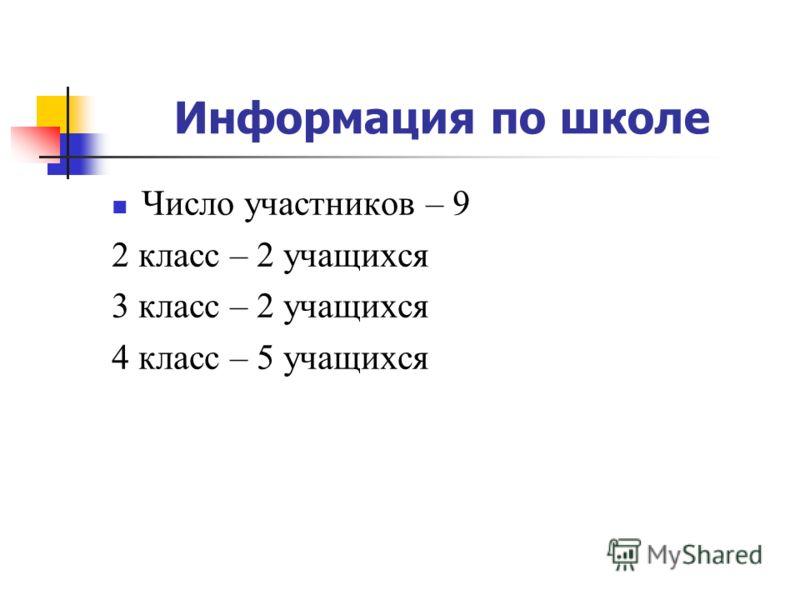 Информация по школе Число участников – 9 2 класс – 2 учащихся 3 класс – 2 учащихся 4 класс – 5 учащихся