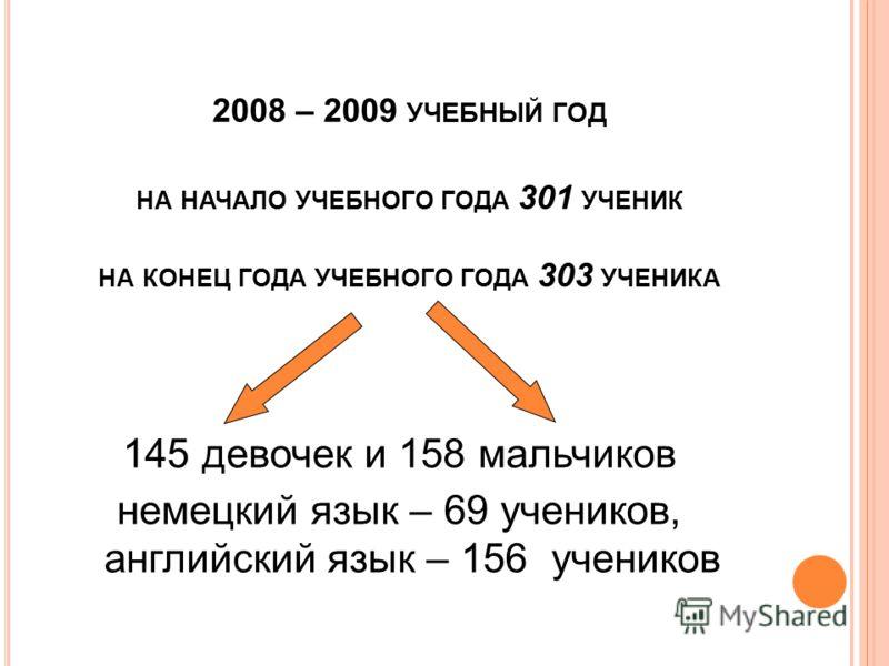 2008 – 2009 УЧЕБНЫЙ ГОД НА НАЧАЛО УЧЕБНОГО ГОДА 301 УЧЕНИК НА КОНЕЦ ГОДА УЧЕБНОГО ГОДА 303 УЧЕНИКА 145 девочек и 158 мальчиков немецкий язык – 69 учеников, английский язык – 156 учеников
