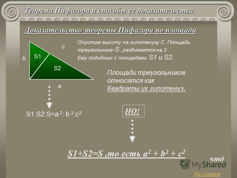 b a c S1 S2 Теорема Пифагора и способы ее доказательства Опустим высоту на гипотенузу C.Площадь треугольника -S, разбивается на 2 Ему подобных с площадями S1 и S2. Площади треугольников относятся как Квадраты их гипотенуз. Доказательство теоремы Пифа