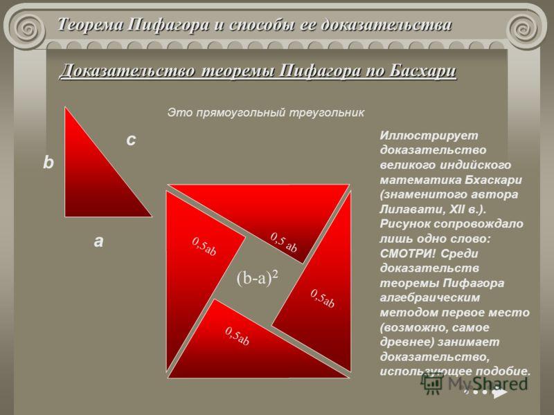 Теорема Пифагора и способы ее доказательства Доказательство теоремы Пифагора по Басхари c a b Это прямоугольный треугольник 0,5ab (b-a) 2 0,5 ab Иллюстрирует доказательство великого индийского математика Бхаскари (знаменитого автора Лилавати, XII в.)