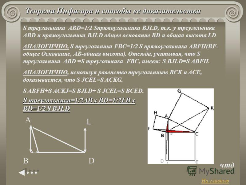 Теорема Пифагора и способы ее доказательства S треугольника ABD=1/2 Sпрямоугольника BJLD, т.к. у треугольника ABD и прямоугольника BJLD общее основание BD и общая высота LD АНАЛОГИЧНО, S треугольника FBC=1/2 S прямоугольника ABFH(BF- общее Основание,