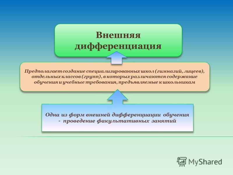 Внешняя дифференциация Внешняя дифференциация Предполагает создание специализированных школ (гимназий, лицеев), отдельных классов (групп), в которых р