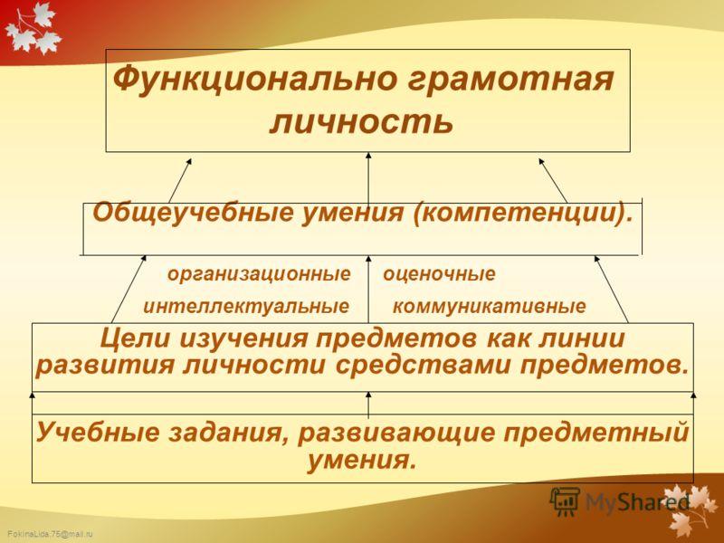FokinaLida.75@mail.ru Функционально грамотная личность Общеучебные умения (компетенции). организационные оценочные интеллектуальные коммуникативные Цели изучения предметов как линии развития личности средствами предметов. Учебные задания, развивающие