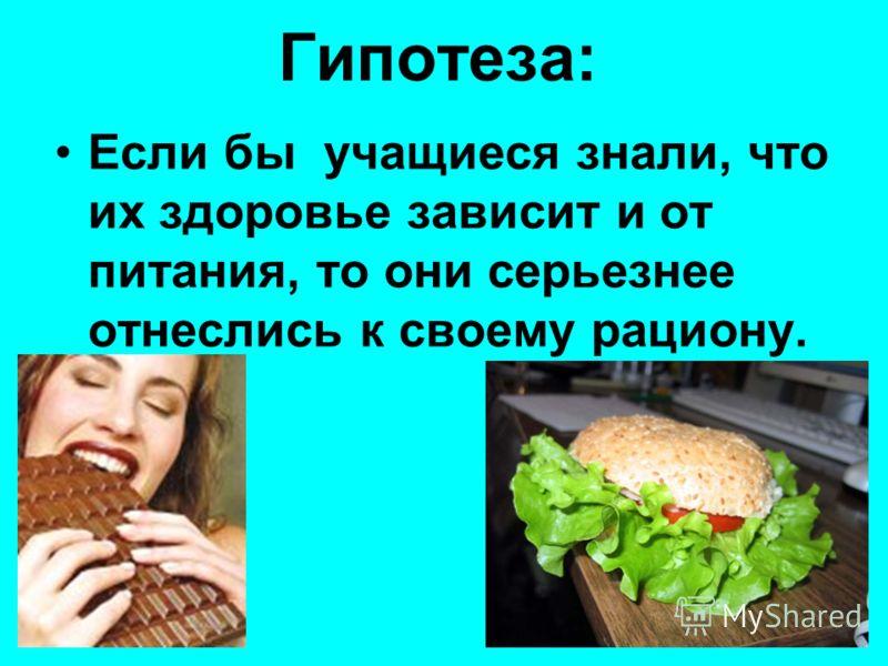Гипотеза: Если бы учащиеся знали, что их здоровье зависит и от питания, то они серьезнее отнеслись к своему рациону.