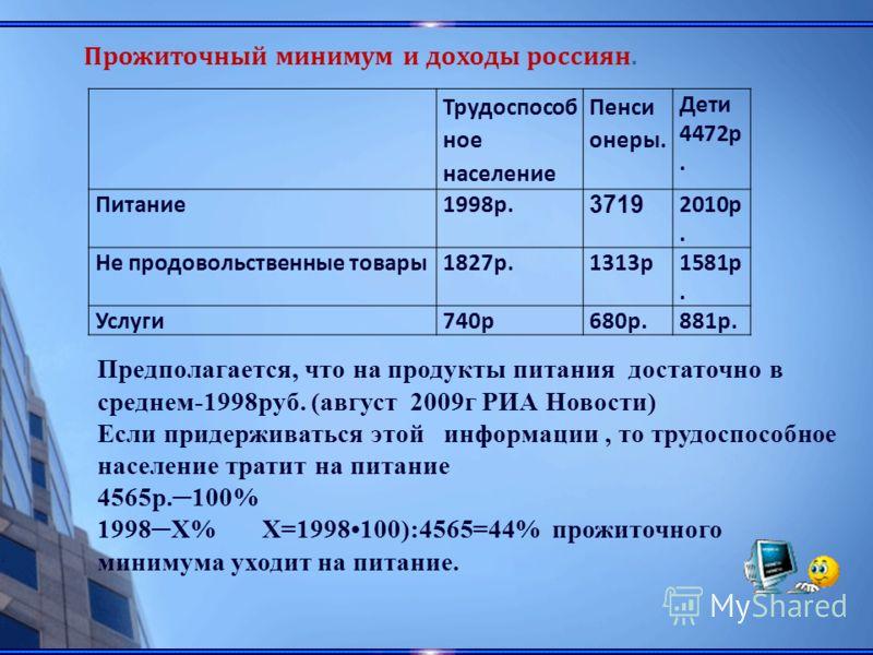 Трудоспособ ное население Пенси онеры. Дети 4472р. Питание1998р. 3719 2010р. Не продовольственные товары1827р.1313р1581р. Услуги740р680р.881р. Прожиточный минимум и доходы россиян. Предполагается, что на продукты питания достаточно в среднем-1998руб.