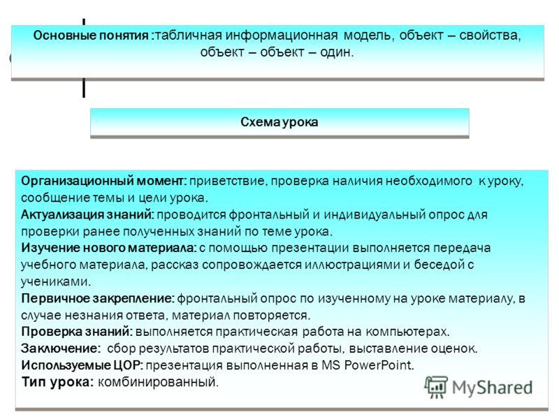 Основные понятия : табличная информационная модель, объект – свойства, объект – объект – один. Схема урока Организационный момент: приветствие, проверка наличия необходимого к уроку, сообщение темы и цели урока. Актуализация знаний: проводится фронта