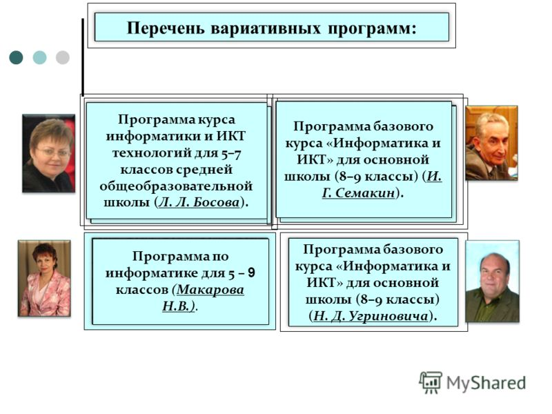 Перечень вариативных программ: Программа базового курса «Информатика и ИКТ» для основной школы (8–9 классы) (Н. Д. Угриновича). Программа курса информатики и ИКТ технологий для 5–7 классов средней общеобразовательной школы (Л. Л. Босова). Программа б