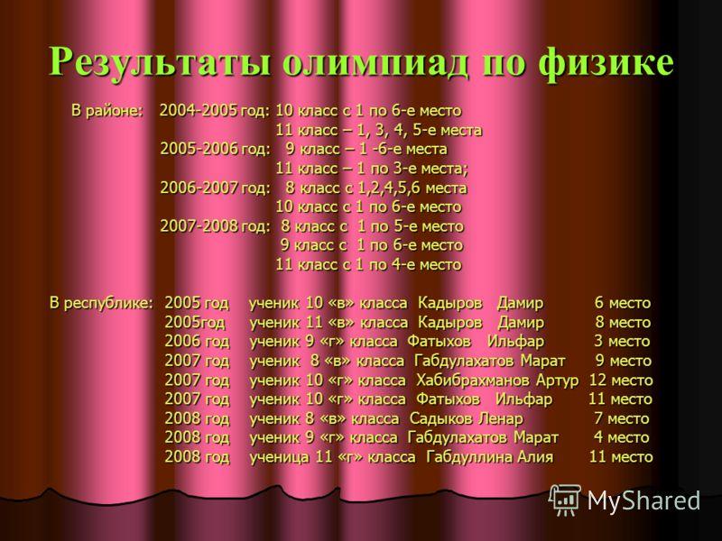Результаты олимпиад по физике В районе: 2004-2005 год: 10 класс с 1 по 6-е место В районе: 2004-2005 год: 10 класс с 1 по 6-е место 11 класс – 1, 3, 4, 5-е места 11 класс – 1, 3, 4, 5-е места 2005-2006 год: 9 класс – 1 -6-е места 2005-2006 год: 9 кла
