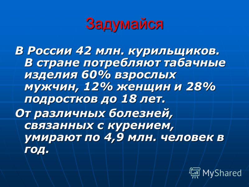 Задумайся В России 42 млн. курильщиков. В стране потребляют табачные изделия 60% взрослых мужчин, 12% женщин и 28% подростков до 18 лет. От различных болезней, связанных с курением, умирают по 4,9 млн. человек в год.