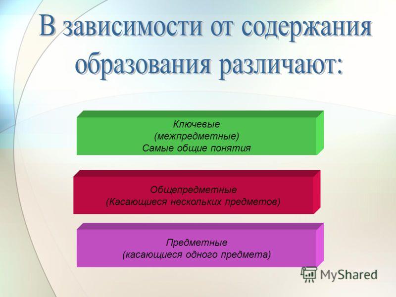 Ключевые (межпредметные) Самые общие понятия Общепредметные (Касающиеся нескольких предметов) Предметные (касающиеся одного предмета)