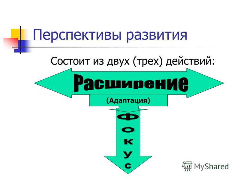 Перспективы развития Состоит из двух (трех) действий: (Адаптация)