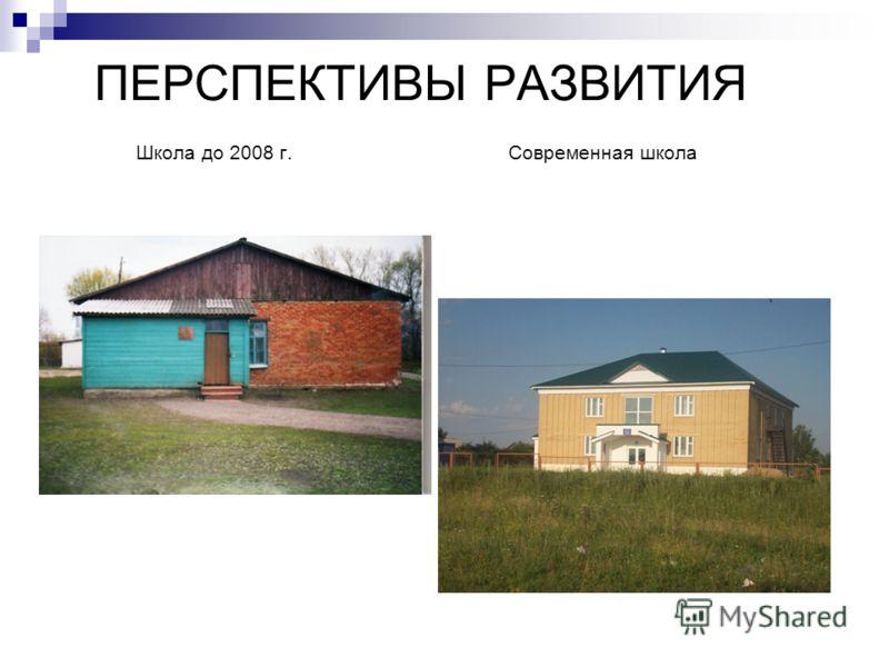 ПЕРСПЕКТИВЫ РАЗВИТИЯ Школа до 2008 г. Современная школа