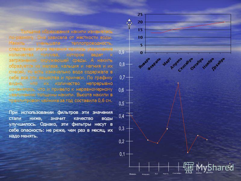 Толщина образования накипи изменялась по-разному. Она зависела от жесткости воды. Накипь уменьшала теплопроводность, следствием этого явления явилось увеличение количества топлива, которое ведет к загрязнению окружающей среды. А накипь образуется из
