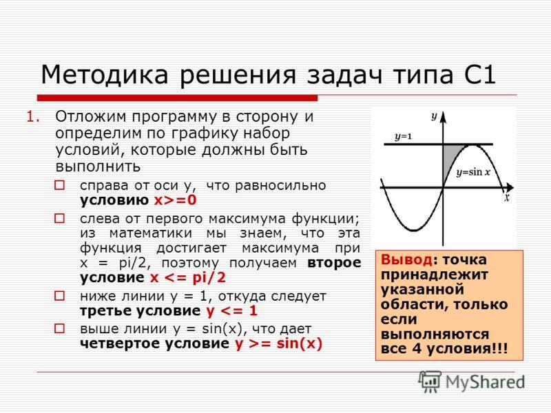 Методика решения задач типа С1 1.Отложим программу в сторону и определим по графику набор условий, которые должны быть выполнить справа от оси y, что равносильно условию x>=0 слева от первого максимума функции; из математики мы знаем, что эта функция