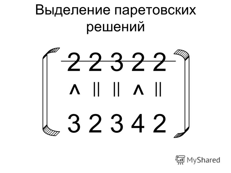 Выделение паретовских решений 2 2 3 2 2 3 2 3 4 2 || ^ ^