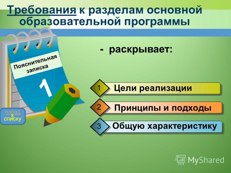Требования к разделам основной образовательной программы Пояснительная записка 1 Цели реализации 1 Принципы и подходы 2 Общую характеристику 3 - раскрывает: назад к списку