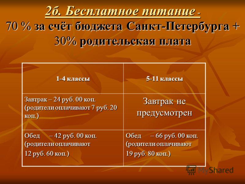 2б. Бесплатное питание - 70 % за счёт бюджета Санкт-Петербурга + 30% родительская плата 1-4 классы 5-11 классы Завтрак – 24 руб. 00 коп. (родители оплачивают 7 руб. 20 коп.) Завтрак не предусмотрен Обед – 42 руб. 00 коп. (родители оплачивают 12 руб.