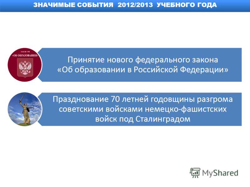 ЗНАЧИМЫЕ СОБЫТИЯ 2012/2013 УЧЕБНОГО ГОДА